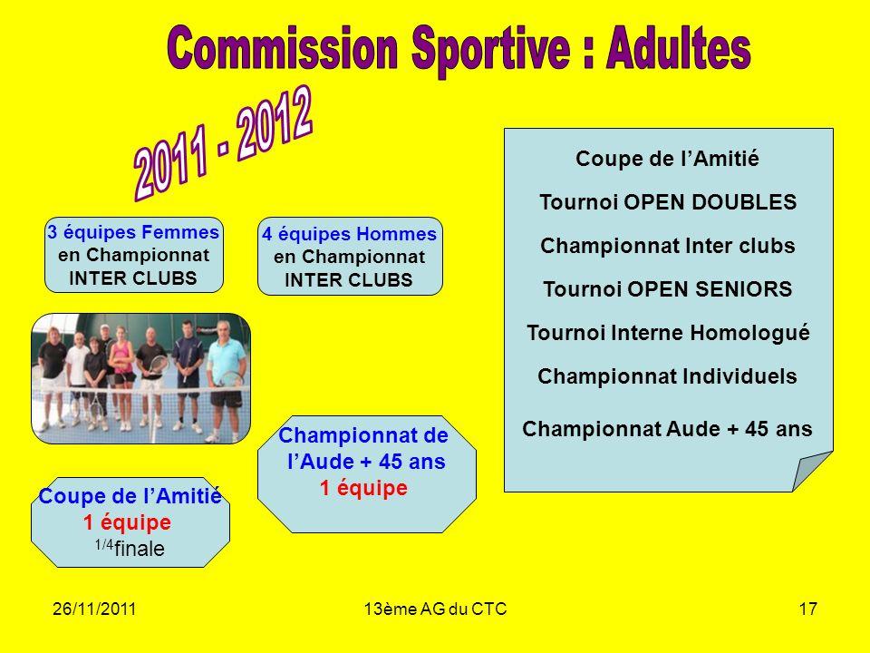 26/11/201113ème AG du CTC17 Coupe de lAmitié Tournoi OPEN DOUBLES Championnat Inter clubs Tournoi OPEN SENIORS Tournoi Interne Homologué Championnat I