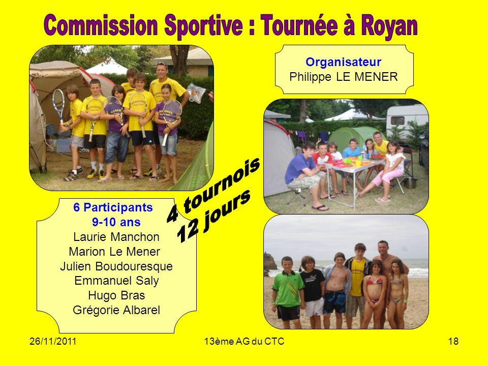 26/11/201113ème AG du CTC18 Organisateur Philippe LE MENER 6 Participants 9-10 ans Laurie Manchon Marion Le Mener Julien Boudouresque Emmanuel Saly Hu