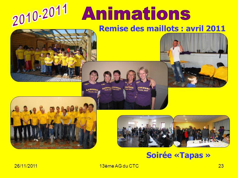 26/11/201113ème AG du CTC23 Soirée «Tapas » Remise des maillots : avril 2011