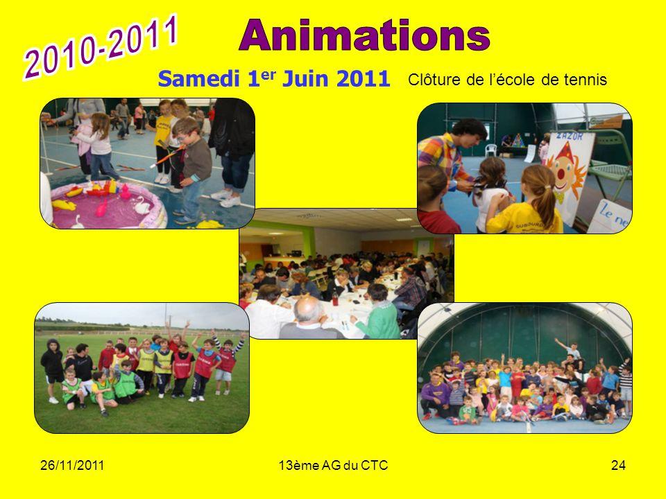 26/11/201113ème AG du CTC24 Samedi 1 er Juin 2011 Clôture de lécole de tennis