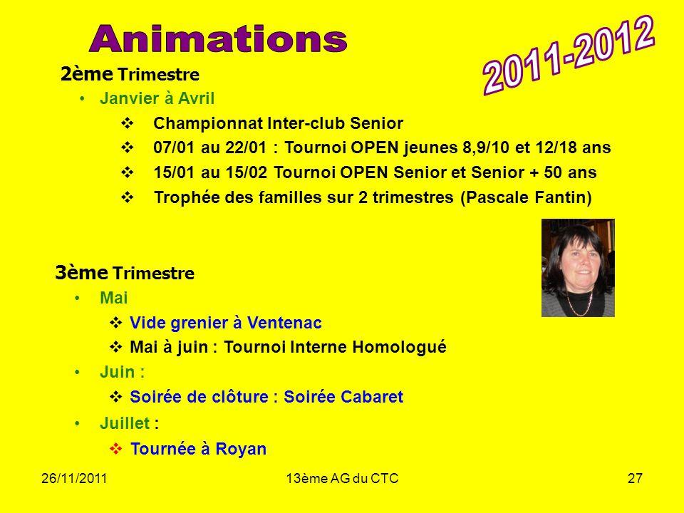 26/11/201113ème AG du CTC27 Janvier à Avril Championnat Inter-club Senior 07/01 au 22/01 : Tournoi OPEN jeunes 8,9/10 et 12/18 ans 15/01 au 15/02 Tour