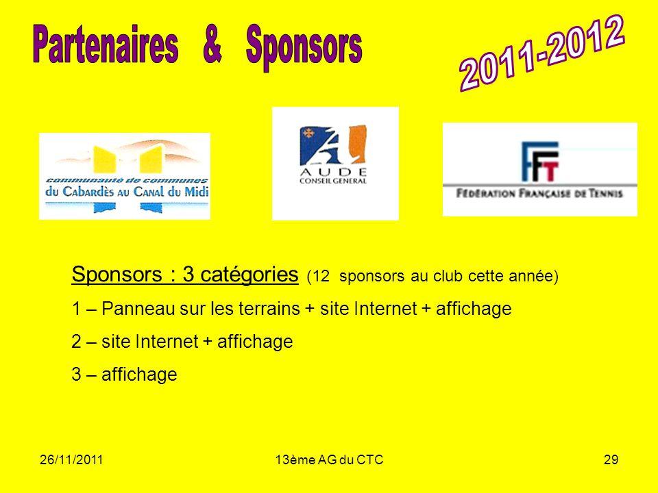 26/11/201113ème AG du CTC29 Sponsors : 3 catégories (12 sponsors au club cette année) 1 – Panneau sur les terrains + site Internet + affichage 2 – sit