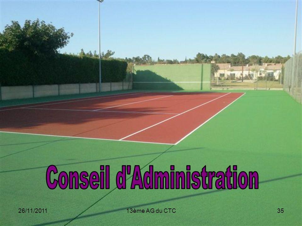 26/11/201113ème AG du CTC35