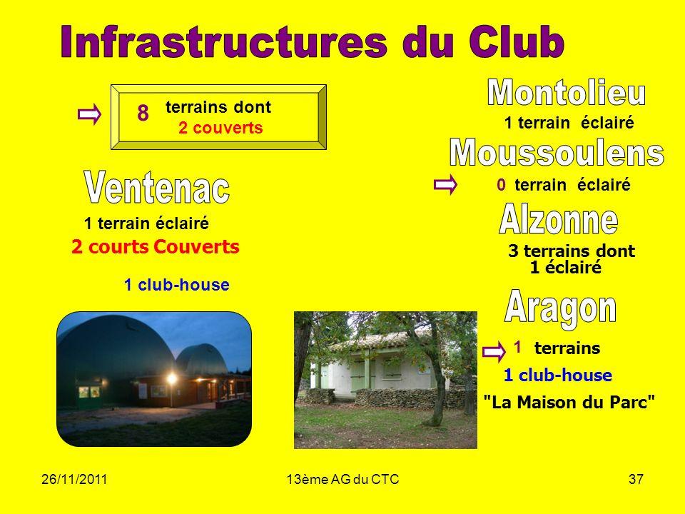 26/11/201113ème AG du CTC37 2 terrains 3 terrains dont 1 éclairé 1 terrain éclairé 2 courts Couverts 1 club-house