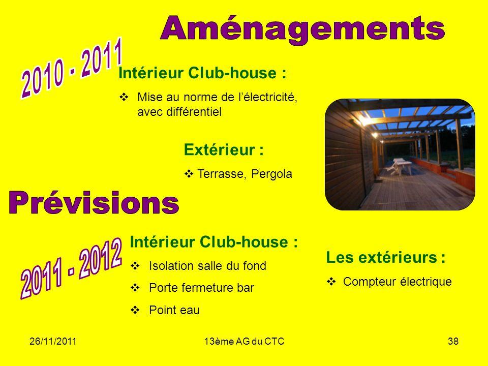 26/11/201113ème AG du CTC38 Les extérieurs : Compteur électrique Intérieur Club-house : Mise au norme de lélectricité, avec différentiel Extérieur : T