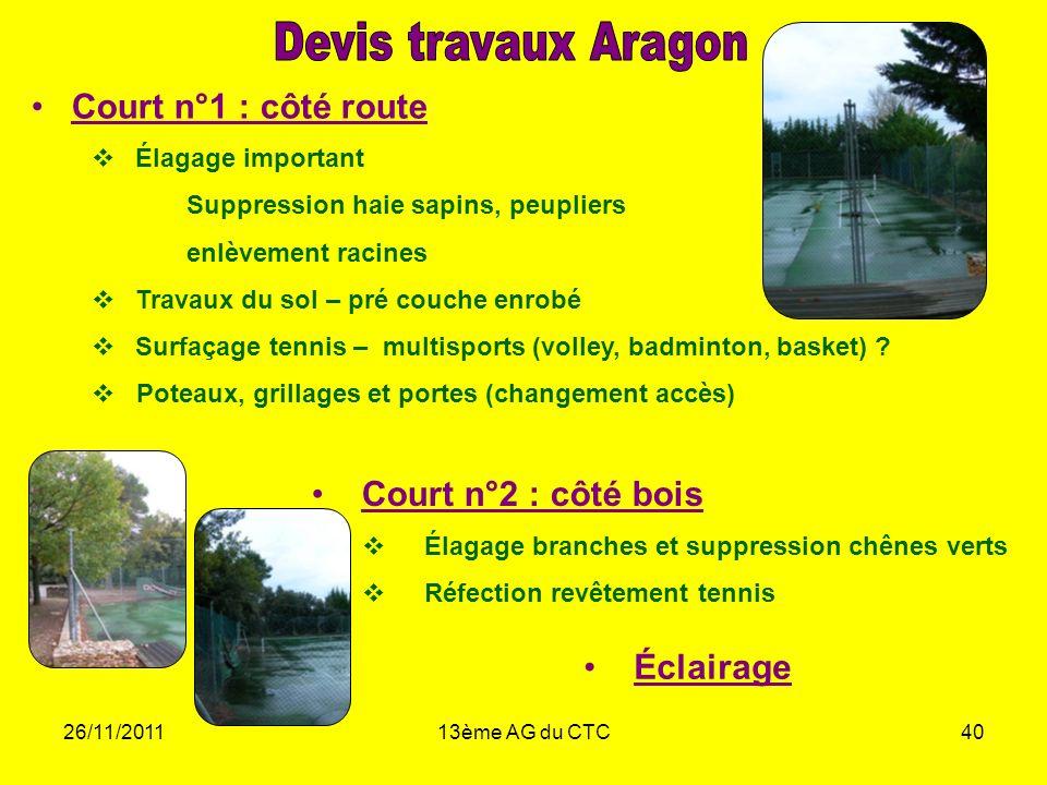 26/11/201113ème AG du CTC40 Court n°1 : côté route Élagage important Suppression haie sapins, peupliers enlèvement racines Travaux du sol – pré couche