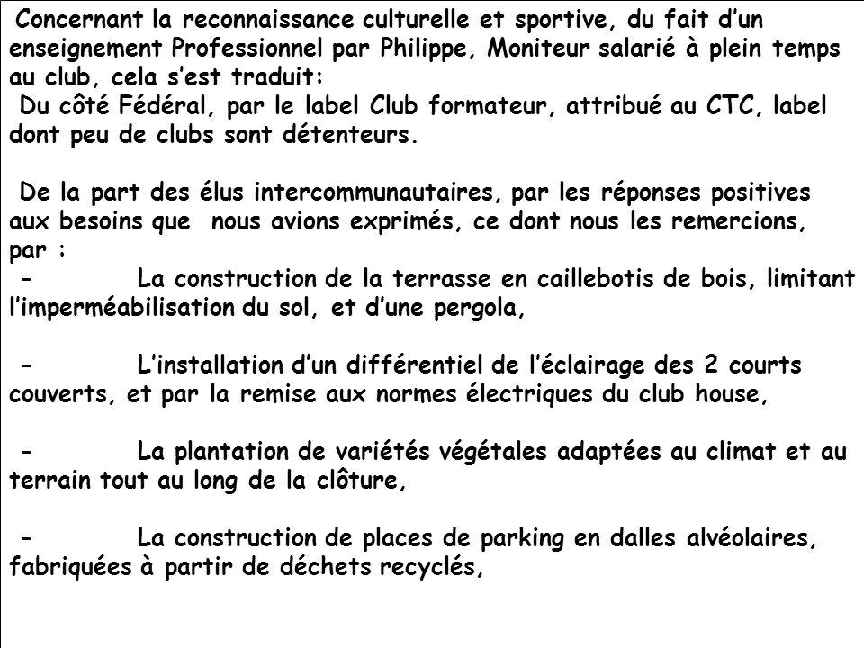 26/11/201113ème AG du CTC43 Concernant la reconnaissance culturelle et sportive, du fait dun enseignement Professionnel par Philippe, Moniteur salarié
