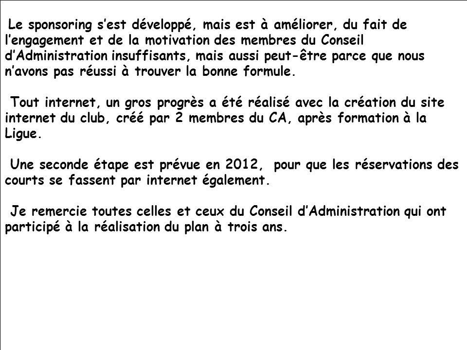 26/11/201113ème AG du CTC46 Le sponsoring sest développé, mais est à améliorer, du fait de lengagement et de la motivation des membres du Conseil dAdm