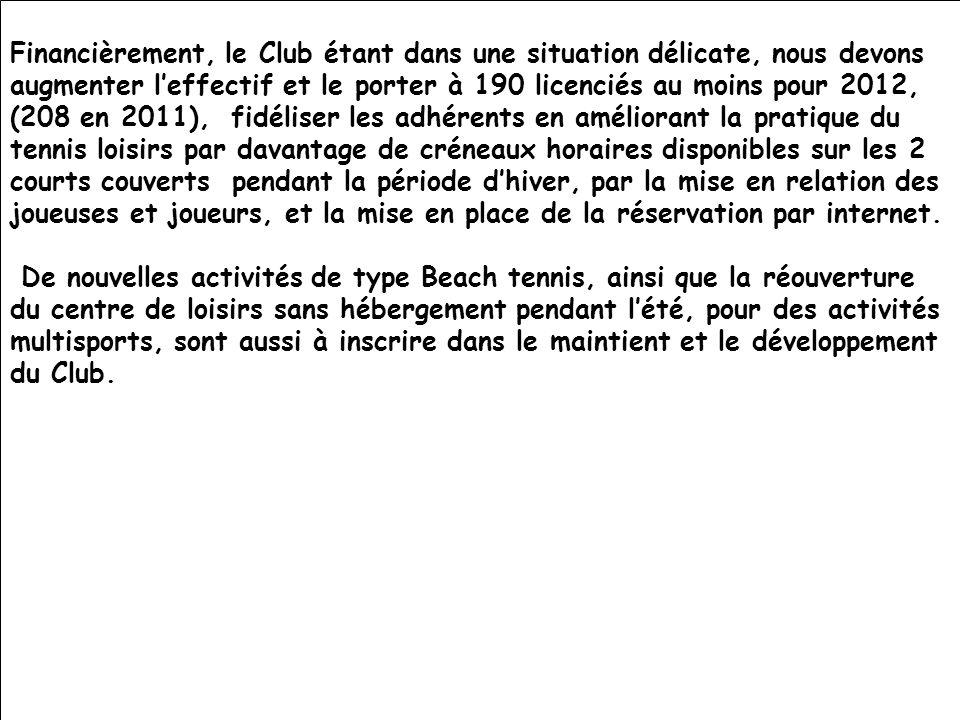 26/11/201113ème AG du CTC48 Financièrement, le Club étant dans une situation délicate, nous devons augmenter leffectif et le porter à 190 licenciés au