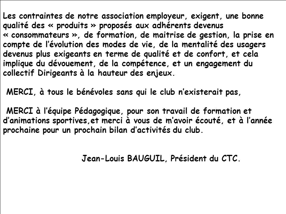 26/11/201113ème AG du CTC49 Les contraintes de notre association employeur, exigent, une bonne qualité des « produits » proposés aux adhérents devenus