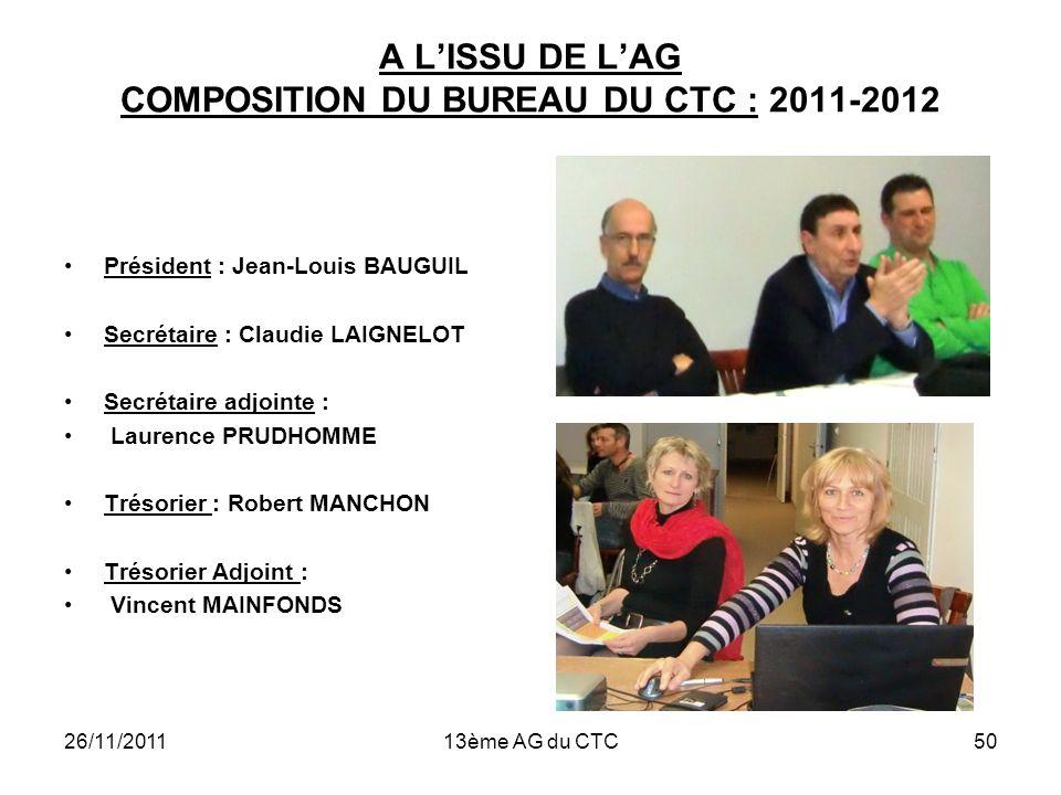26/11/201113ème AG du CTC50 A LISSU DE LAG COMPOSITION DU BUREAU DU CTC : 2011-2012 Président : Jean-Louis BAUGUIL Secrétaire : Claudie LAIGNELOT Secr