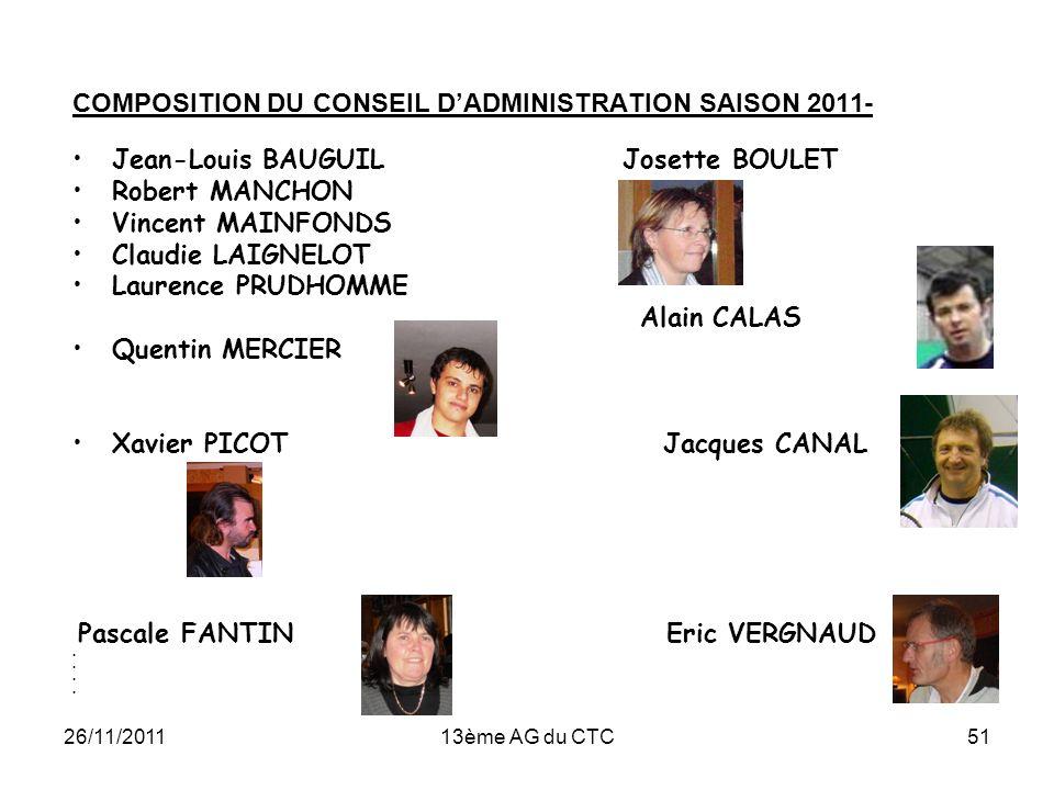 26/11/201113ème AG du CTC51 COMPOSITION DU CONSEIL DADMINISTRATION SAISON 2011- Jean-Louis BAUGUIL Josette BOULET Robert MANCHON Vincent MAINFONDS Cla