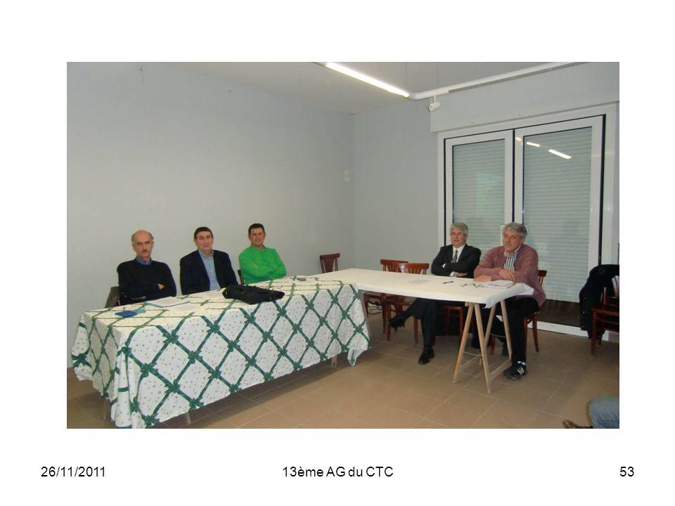 26/11/201113ème AG du CTC53