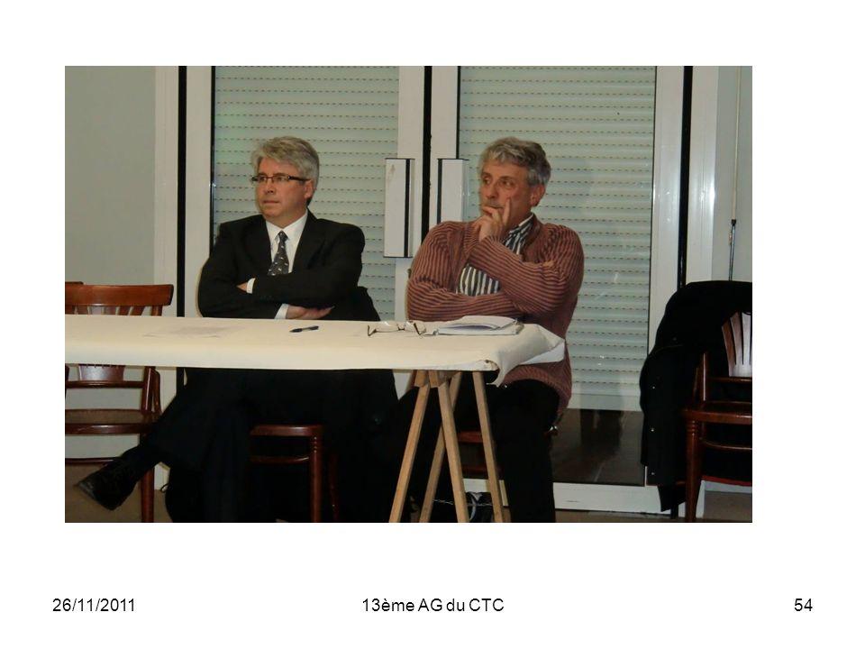 26/11/201113ème AG du CTC54