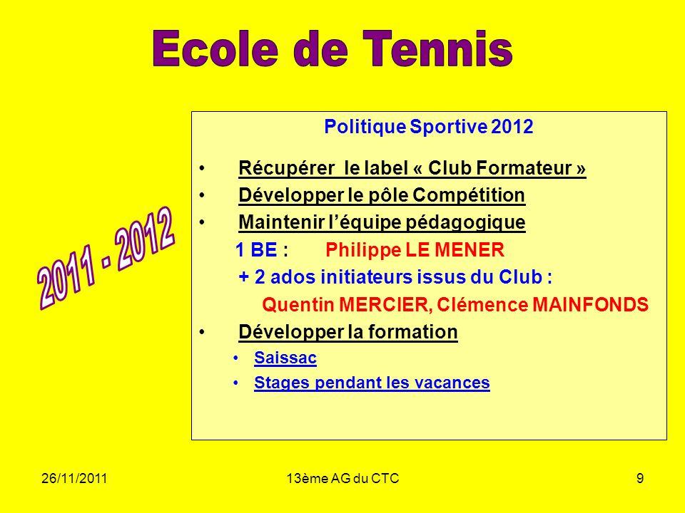 26/11/201113ème AG du CTC9 Politique Sportive 2012 Récupérer le label « Club Formateur » Développer le pôle Compétition Maintenir léquipe pédagogique