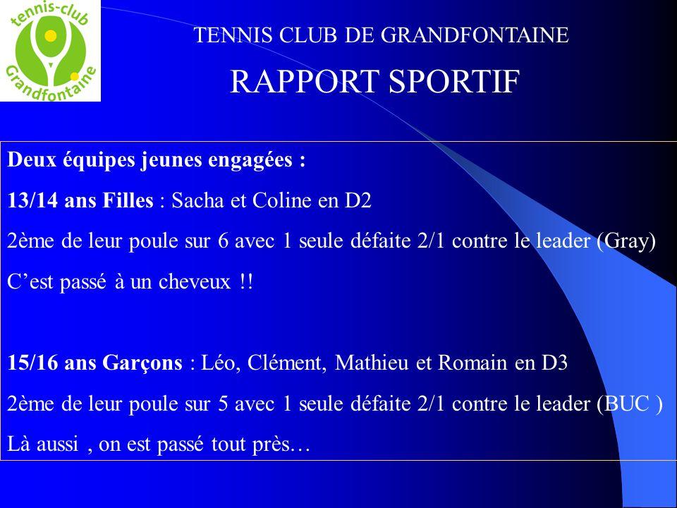 TENNIS CLUB DE GRANDFONTAINE RAPPORT SPORTIF Deux équipes jeunes engagées : 13/14 ans Filles : Sacha et Coline en D2 2ème de leur poule sur 6 avec 1 s
