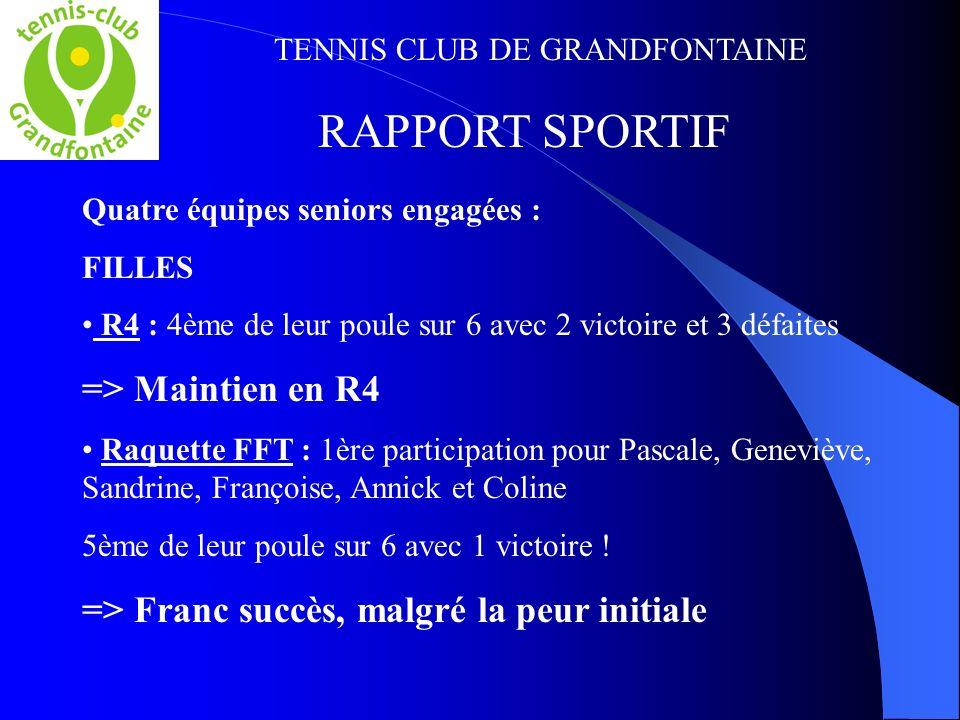 TENNIS CLUB DE GRANDFONTAINE RAPPORT SPORTIF Quatre équipes seniors engagées : FILLES R4 : 4ème de leur poule sur 6 avec 2 victoire et 3 défaites => M