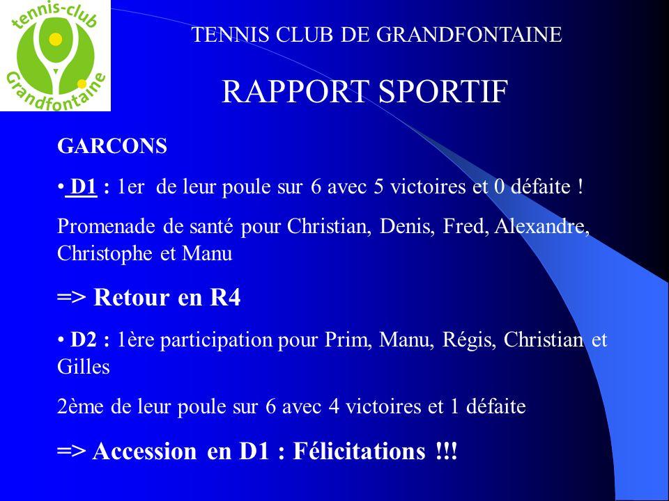 TENNIS CLUB DE GRANDFONTAINE RAPPORT SPORTIF GARCONS D1 : 1er de leur poule sur 6 avec 5 victoires et 0 défaite .