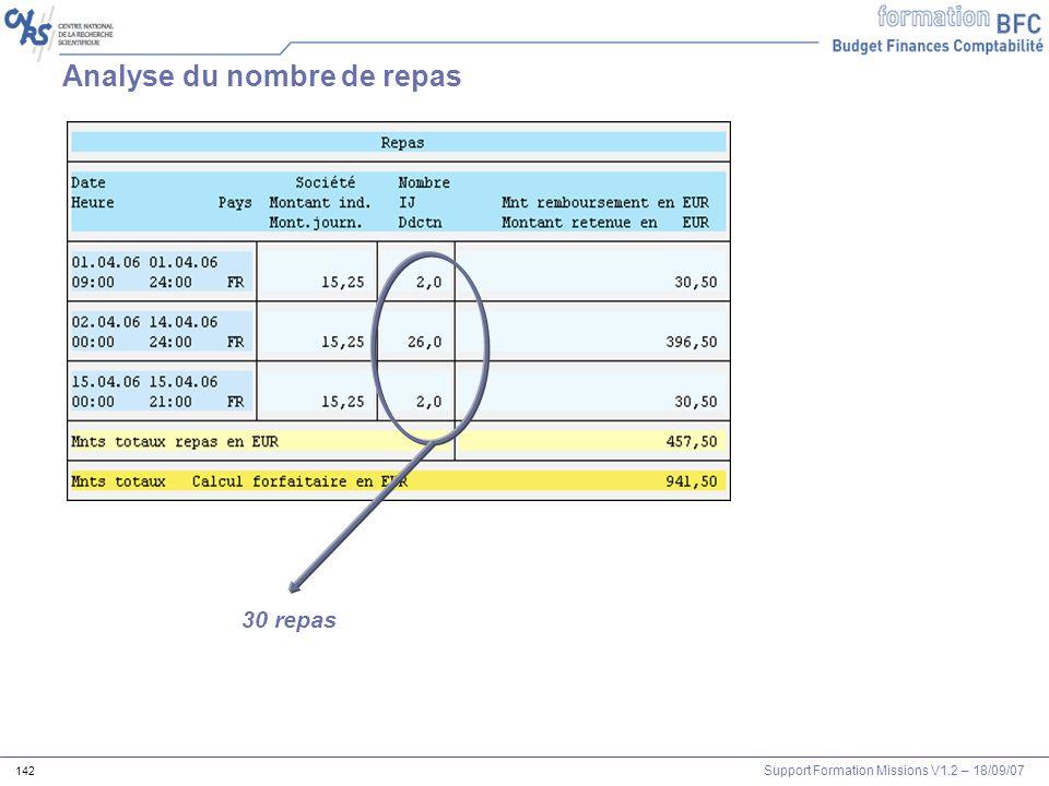 Support Formation Missions V1.2 – 18/09/07 142 Analyse du nombre de repas 30 repas