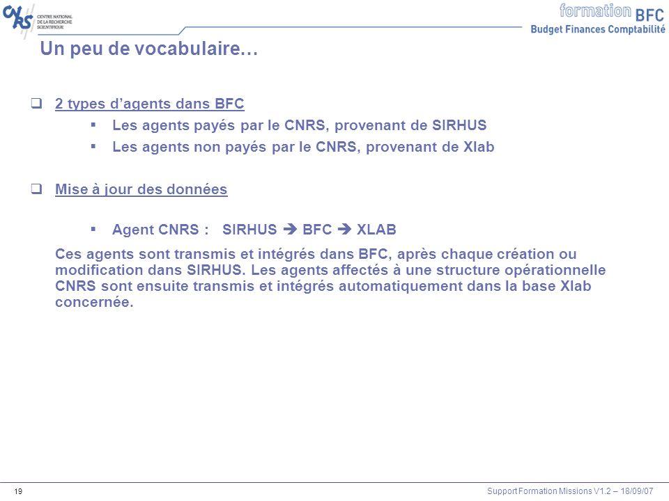 Support Formation Missions V1.2 – 18/09/07 19 Un peu de vocabulaire… 2 types dagents dans BFC Les agents payés par le CNRS, provenant de SIRHUS Les ag