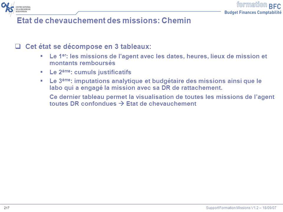 Support Formation Missions V1.2 – 18/09/07 217 Cet état se décompose en 3 tableaux: Le 1 er : les missions de l'agent avec les dates, heures, lieux de