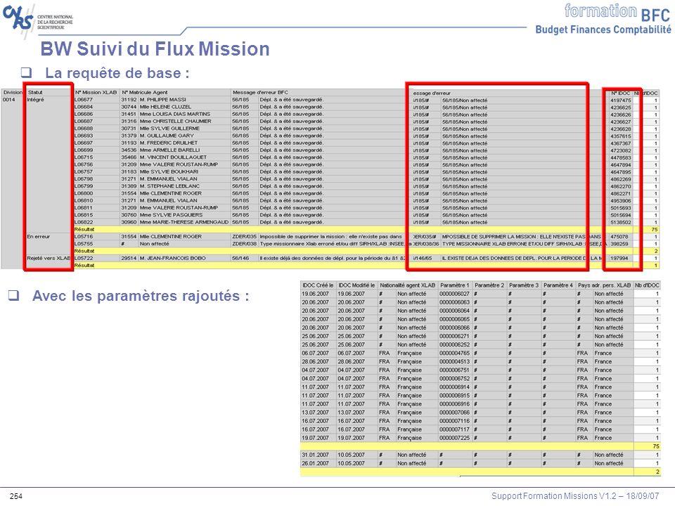 Support Formation Missions V1.2 – 18/09/07 254 BW Suivi du Flux Mission La requête de base : Avec les paramètres rajoutés :