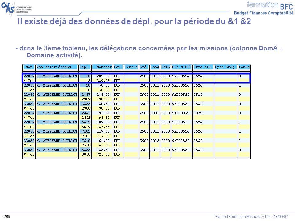 Support Formation Missions V1.2 – 18/09/07 259 - dans le 3ème tableau, les délégations concernées par les missions (colonne DomA : Domaine activité).