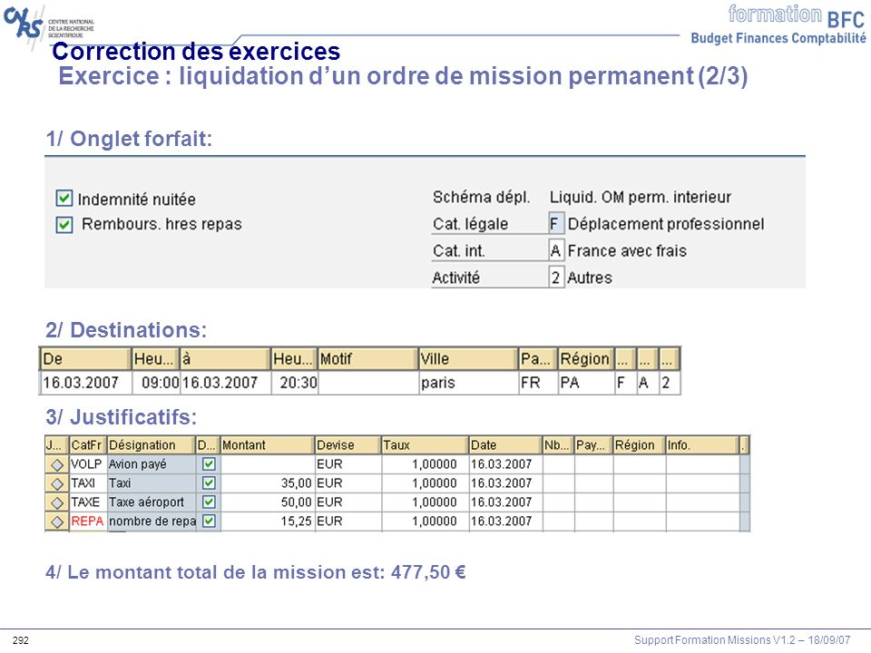 Support Formation Missions V1.2 – 18/09/07 292 Correction des exercices Exercice : liquidation dun ordre de mission permanent (2/3) 1/ Onglet forfait: