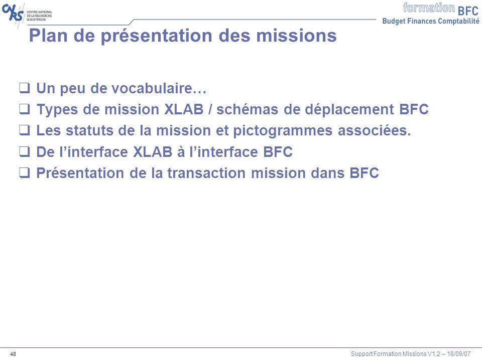 Support Formation Missions V1.2 – 18/09/07 48 Plan de présentation des missions Un peu de vocabulaire… Types de mission XLAB / schémas de déplacement