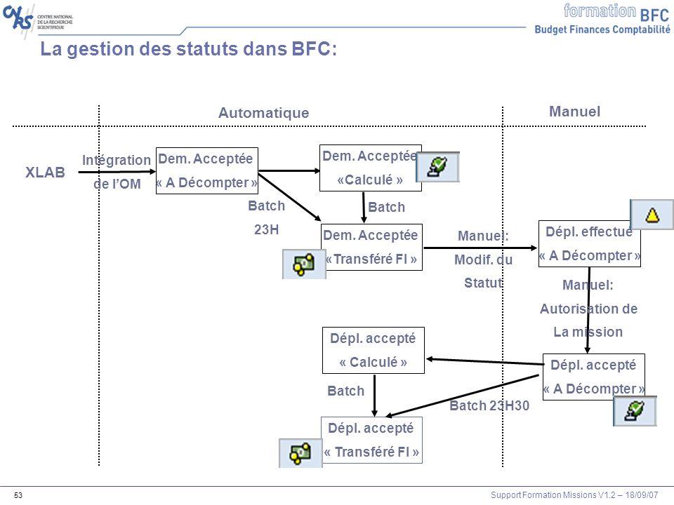 Support Formation Missions V1.2 – 18/09/07 53 La gestion des statuts dans BFC: XLAB Intégration de lOM Automatique Manuel Dem. Acceptée « A Décompter