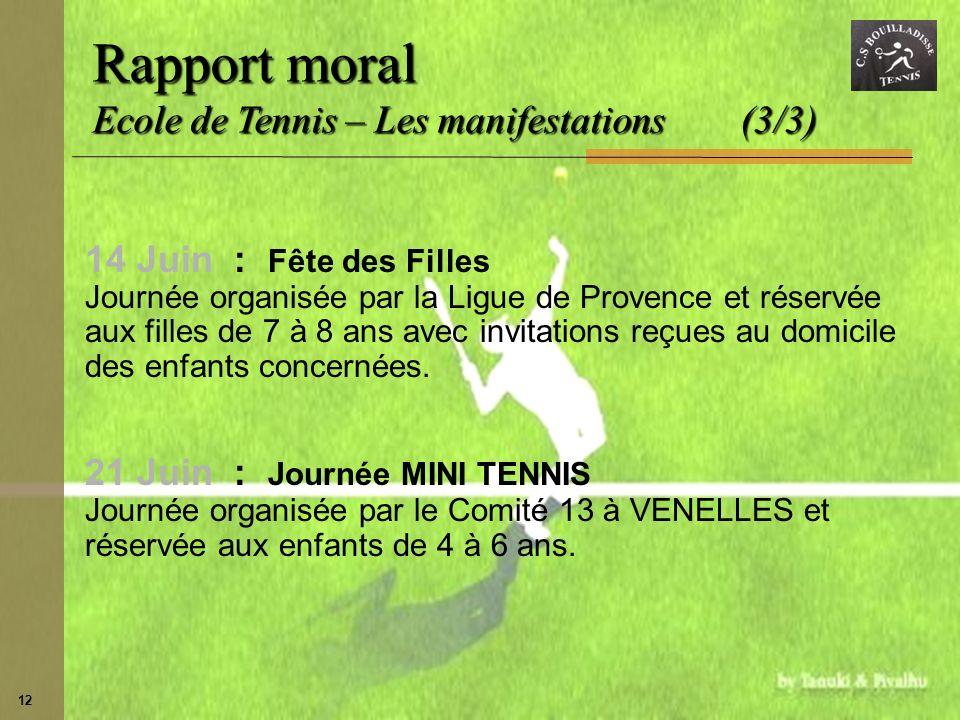 12 Rapport moral Ecole de Tennis – Les manifestations (3/3) 14 Juin : Fête des Filles Journée organisée par la Ligue de Provence et réservée aux fille