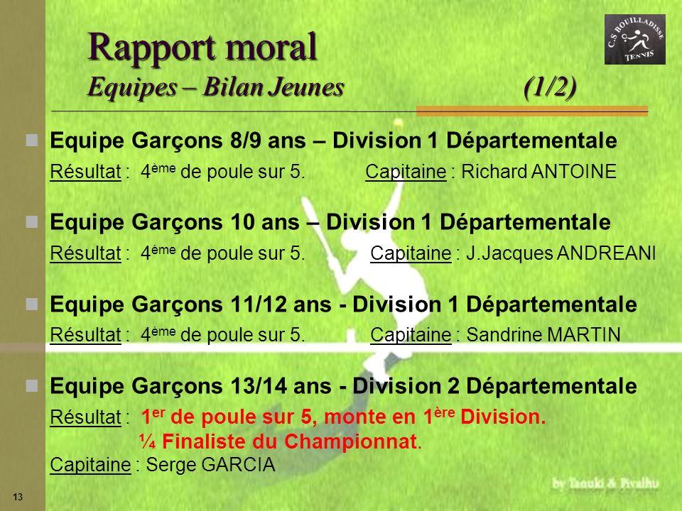 13 Rapport moral Equipes – Bilan Jeunes (1/2) Equipe Garçons 8/9 ans – Division 1 Départementale Résultat : 4 ème de poule sur 5.Capitaine : Richard A