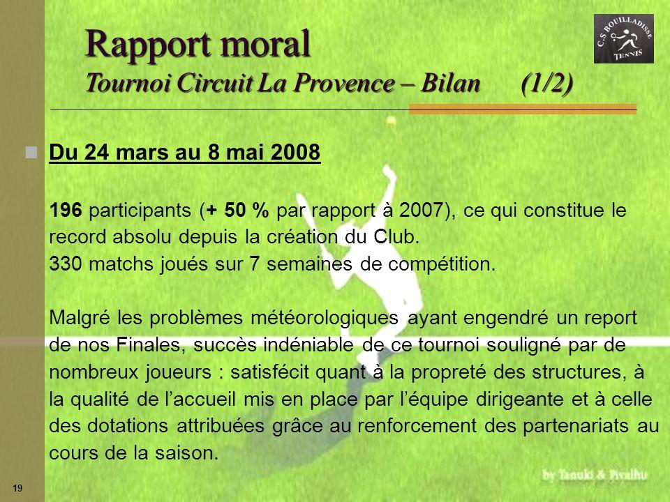19 Du 24 mars au 8 mai 2008 196 participants (+ 50 % par rapport à 2007), ce qui constitue le record absolu depuis la création du Club. 330 matchs jou