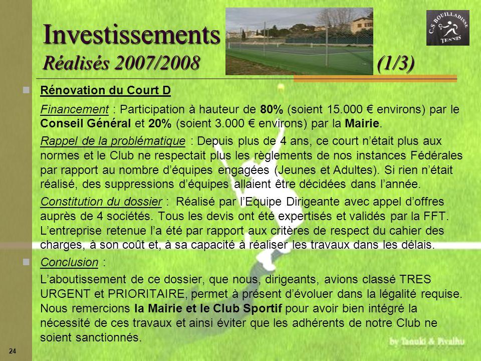 24 Investissements Réalisés 2007/2008 (1/3) Rénovation du Court D Financement : Participation à hauteur de 80% (soient 15.000 environs) par le Conseil