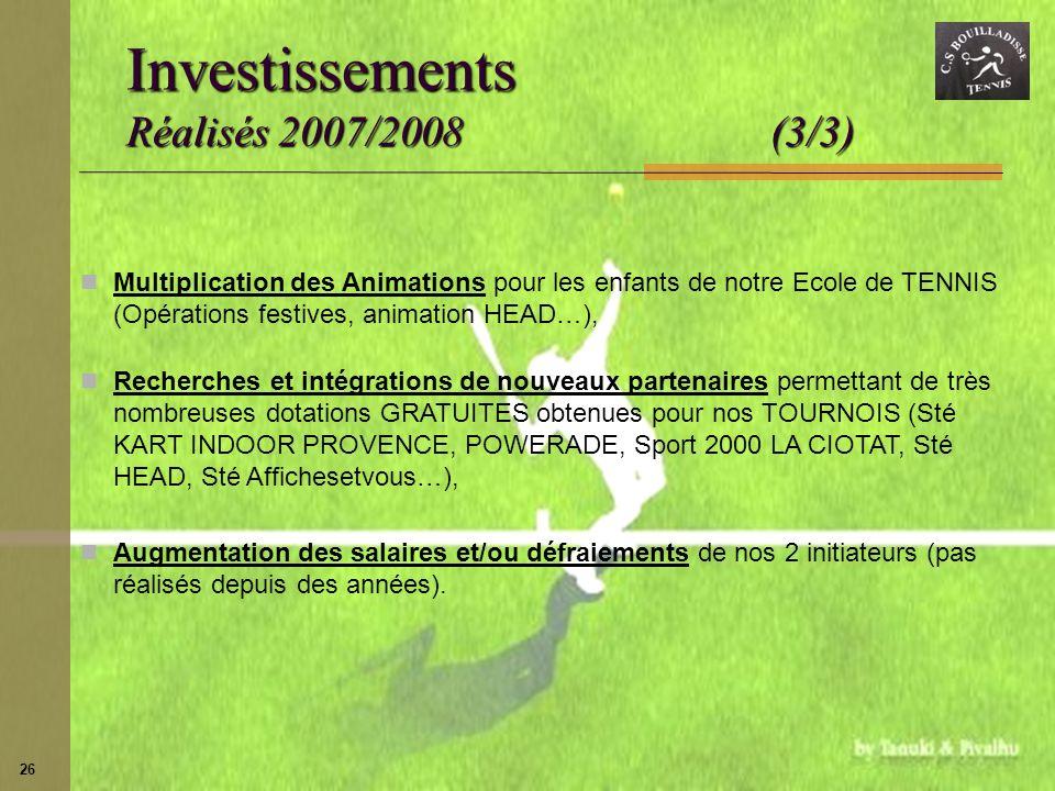 26 Investissements Réalisés 2007/2008 (3/3) Multiplication des Animations pour les enfants de notre Ecole de TENNIS (Opérations festives, animation HE