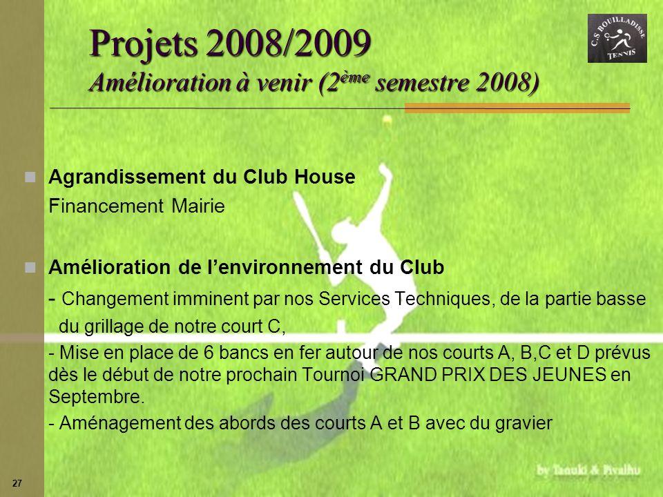 27 Projets 2008/2009 Amélioration à venir (2 ème semestre 2008) Agrandissement du Club House Financement Mairie Amélioration de lenvironnement du Club