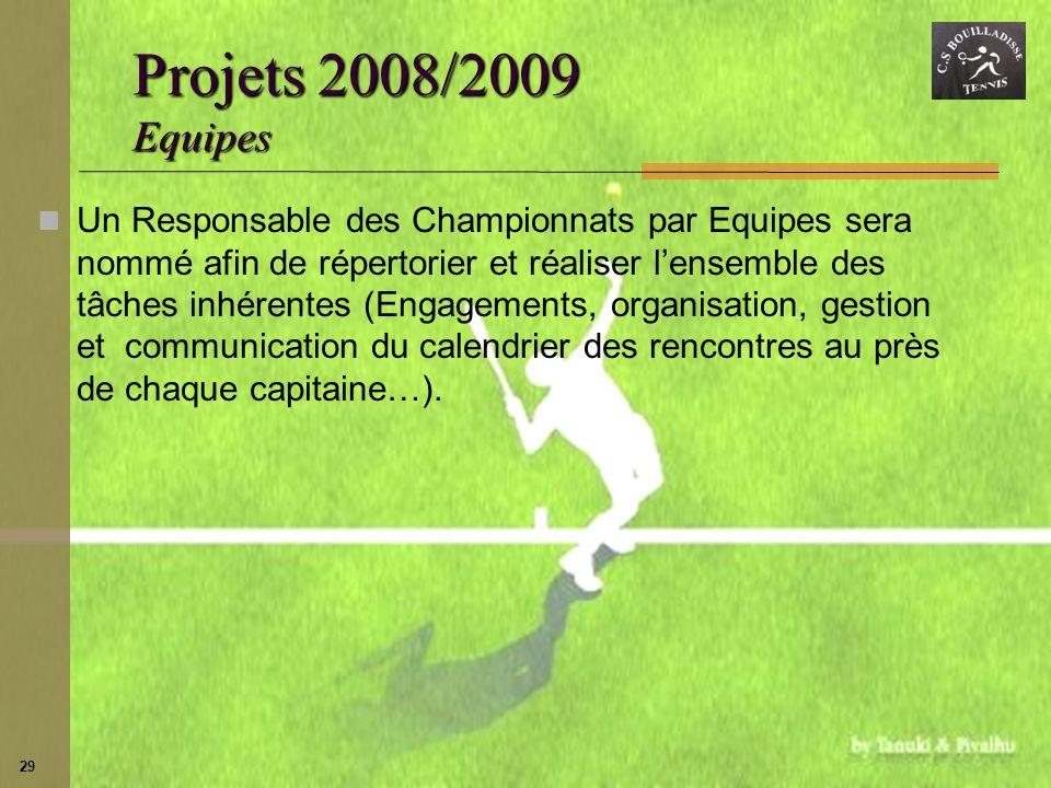 29 Projets 2008/2009 Equipes Un Responsable des Championnats par Equipes sera nommé afin de répertorier et réaliser lensemble des tâches inhérentes (E