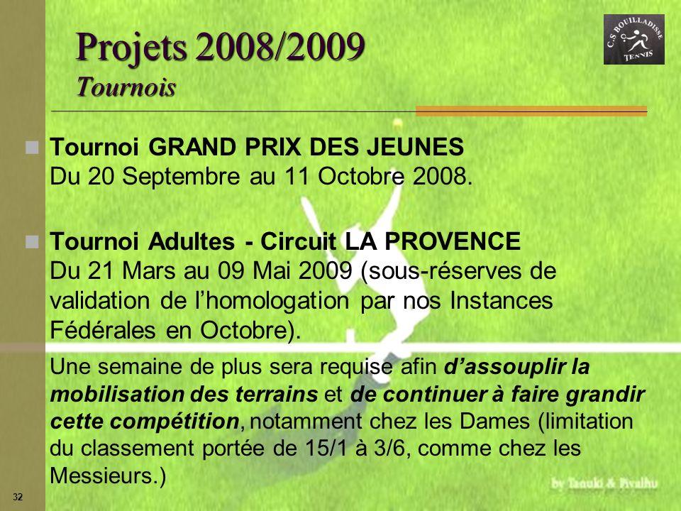 32 Projets 2008/2009 Tournois Tournoi GRAND PRIX DES JEUNES Du 20 Septembre au 11 Octobre 2008. Tournoi Adultes - Circuit LA PROVENCE Du 21 Mars au 09