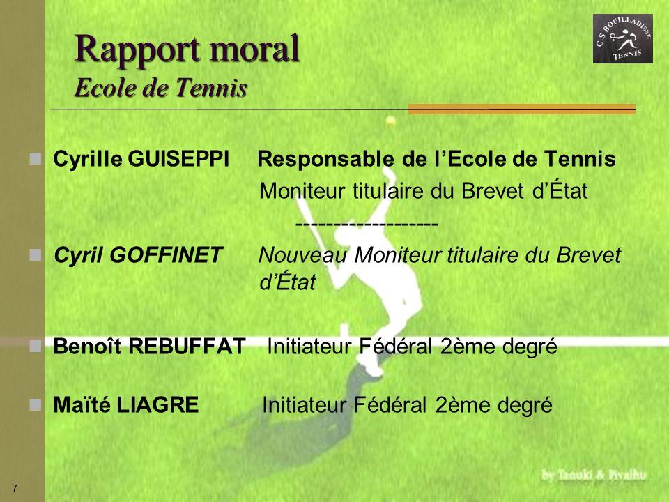 7 Rapport moral Ecole de Tennis Cyrille GUISEPPI Responsable de lEcole de Tennis Moniteur titulaire du Brevet dÉtat ------------------- Cyril GOFFINET