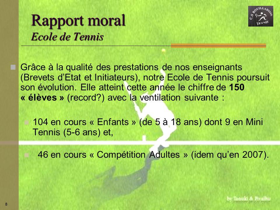 8 Rapport moral Ecole de Tennis Grâce à la qualité des prestations de nos enseignants (Brevets dEtat et Initiateurs), notre Ecole de Tennis poursuit s