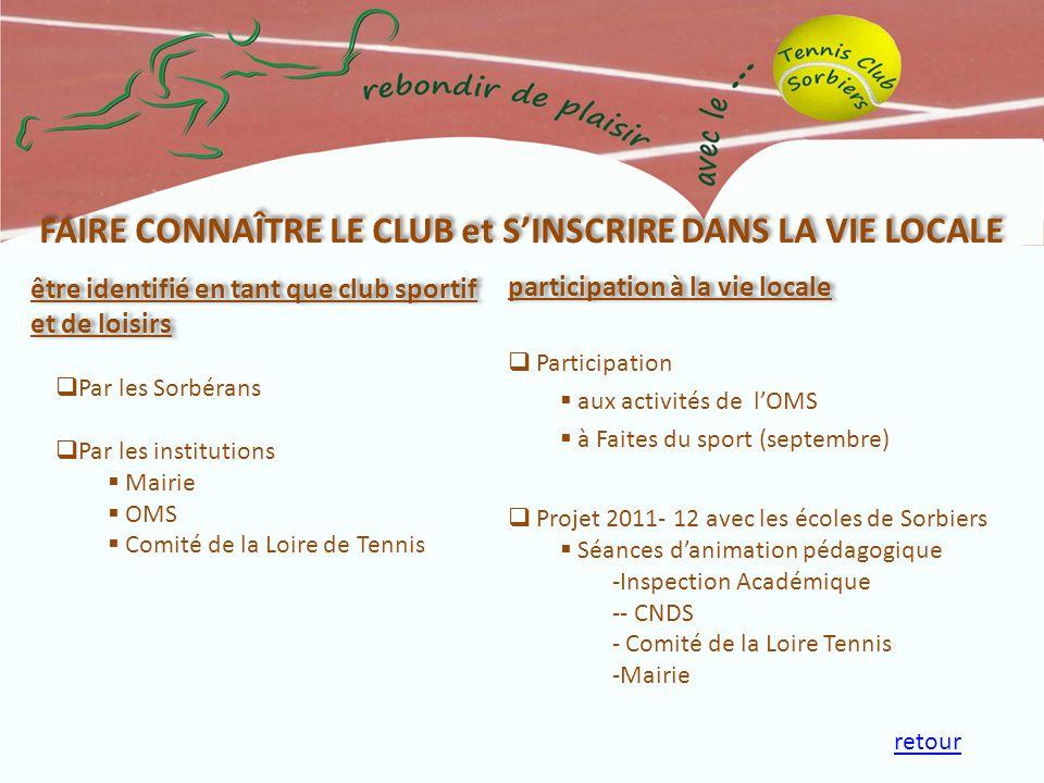 être identifié en tant que club sportif et de loisirs Participation aux activités de lOMS à Faites du sport (septembre) participation à la vie locale