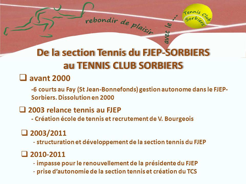 De la section Tennis du FJEP-SORBIERS au TENNIS CLUB SORBIERS avant 2000 -6 courts au Fay (St Jean-Bonnefonds) gestion autonome dans le FJEP- Sorbiers