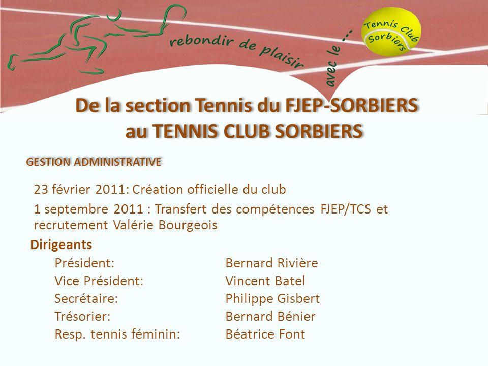 De la section Tennis du FJEP-SORBIERS au TENNIS CLUB SORBIERS 23 février 2011: Création officielle du club 1 septembre 2011 : Transfert des compétence