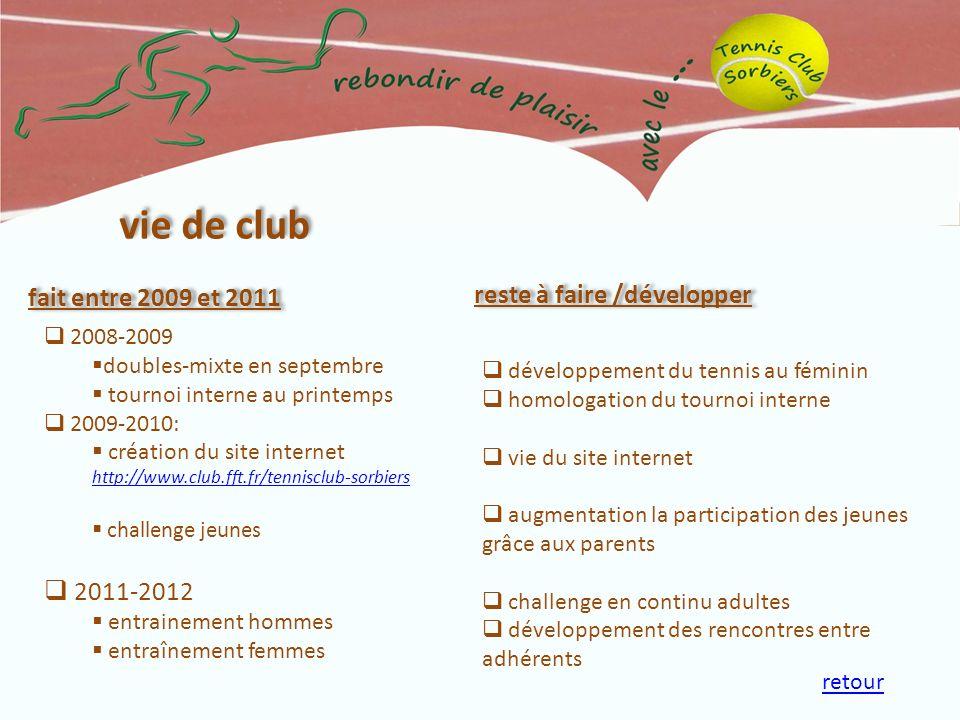 fait entre 2009 et 2011 2008-2009 doubles-mixte en septembre tournoi interne au printemps 2009-2010: création du site internet http://www.club.fft.fr/