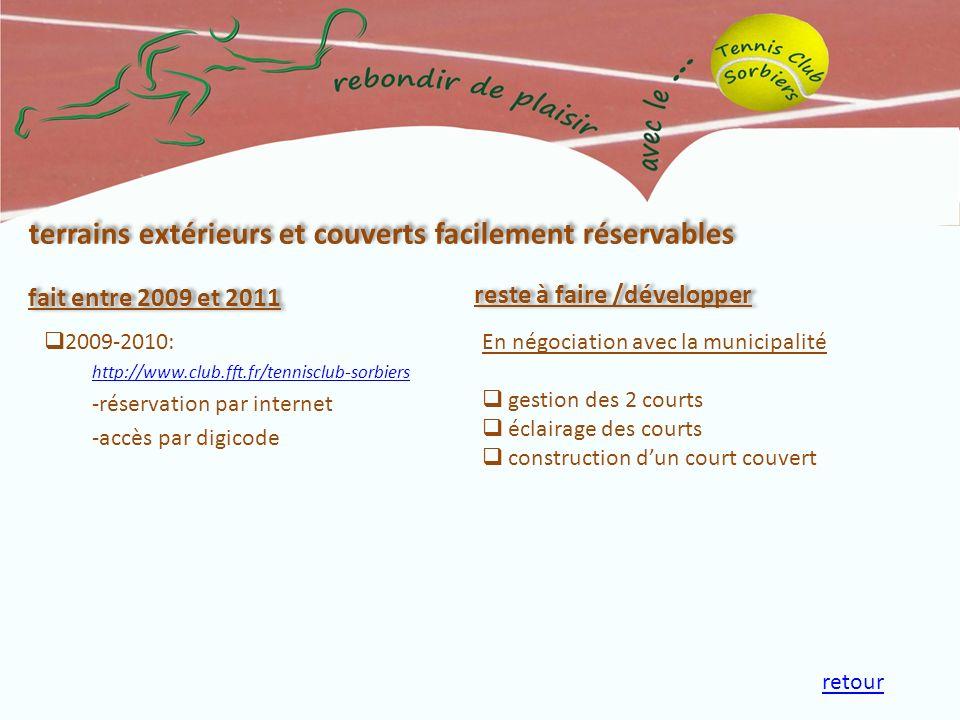 fait entre 2009 et 2011 2009-2010: http://www.club.fft.fr/tennisclub-sorbiers -réservation par internet -accès par digicode reste à faire /développer