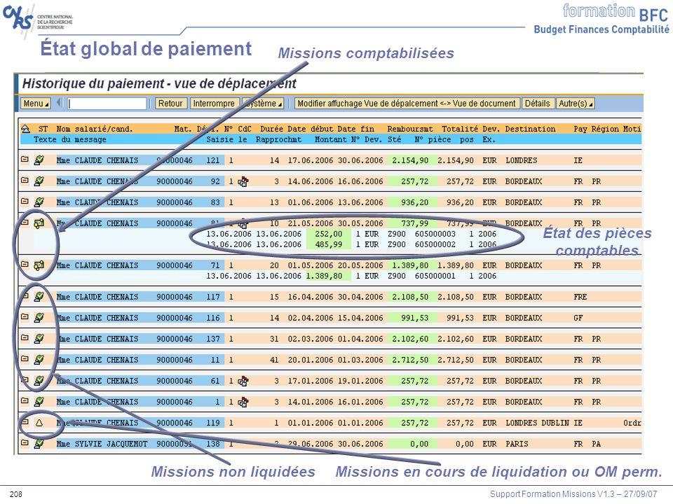 Support Formation Missions V1.3 – 27/09/07 208 État global de paiement Missions comptabilisées Missions non liquidéesMissions en cours de liquidation
