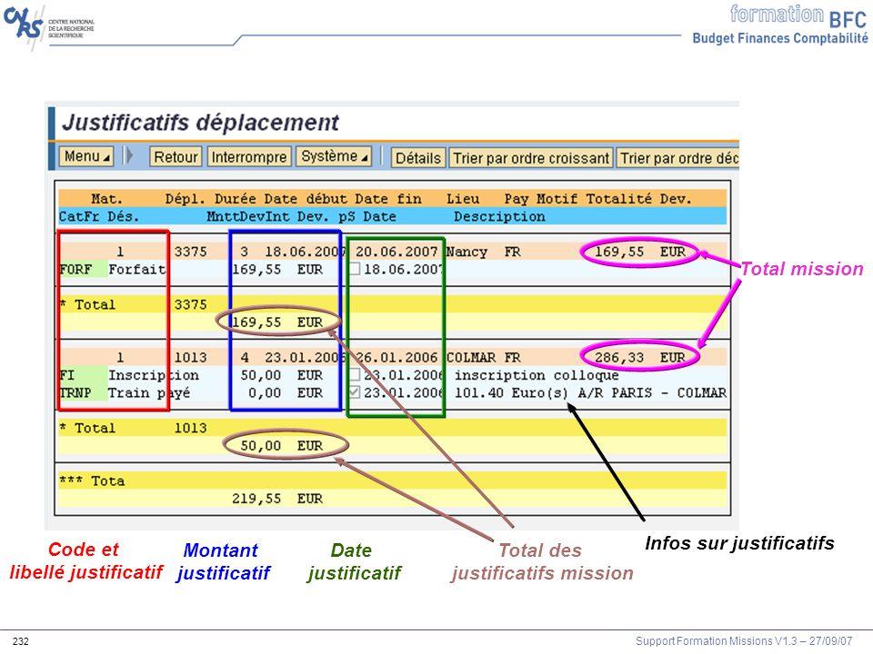 Support Formation Missions V1.3 – 27/09/07 232 Code et libellé justificatif Montant justificatif Date justificatif Infos sur justificatifs Total missi