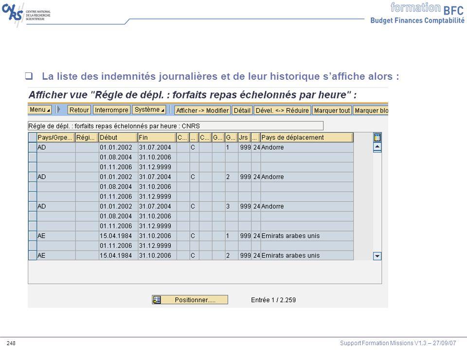 Support Formation Missions V1.3 – 27/09/07 248 La liste des indemnités journalières et de leur historique saffiche alors :