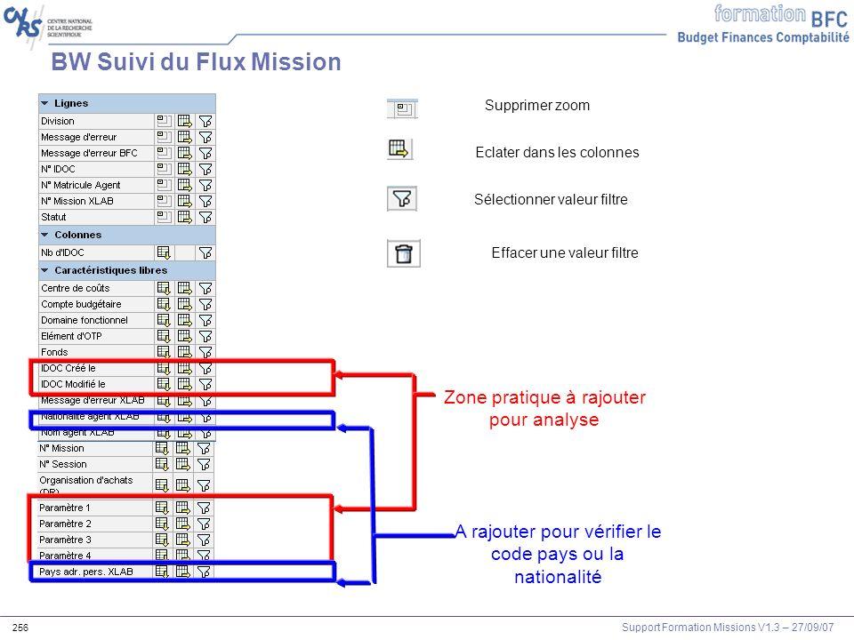 Support Formation Missions V1.3 – 27/09/07 256 BW Suivi du Flux Mission Supprimer zoom Eclater dans les colonnes Sélectionner valeur filtre Zone prati