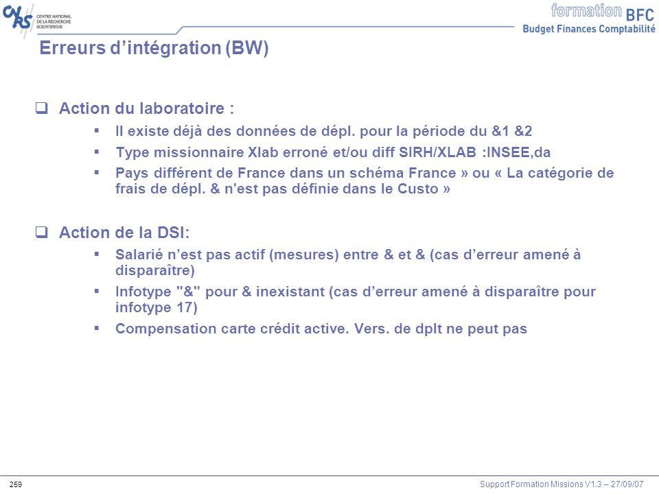 Support Formation Missions V1.3 – 27/09/07 259 Erreurs dintégration (BW) Action du laboratoire : Il existe déjà des données de dépl. pour la période d